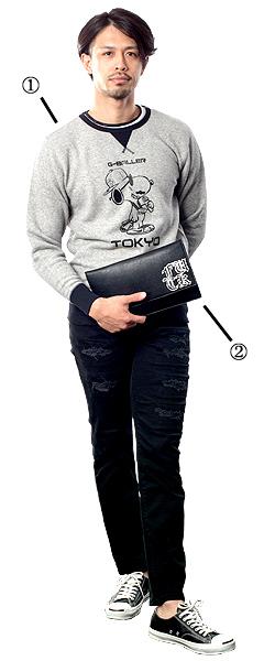 千葉ジェッツの選手着用のG-BALLERアイテムをご紹介